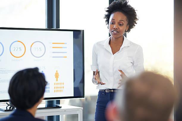 interactief presentatiescherm